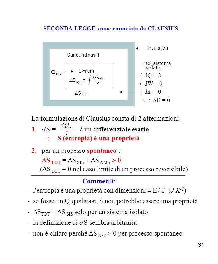31 SECONDA LEGGE come enunciata da CLAUSIUS Surroundings, T Q rev System S sys = S surr nel sistema isolato dQ = 0 dW = 0 dn i = 0 E = 0 La formulazione di Clausius consta di 2 affermazioni: 1.