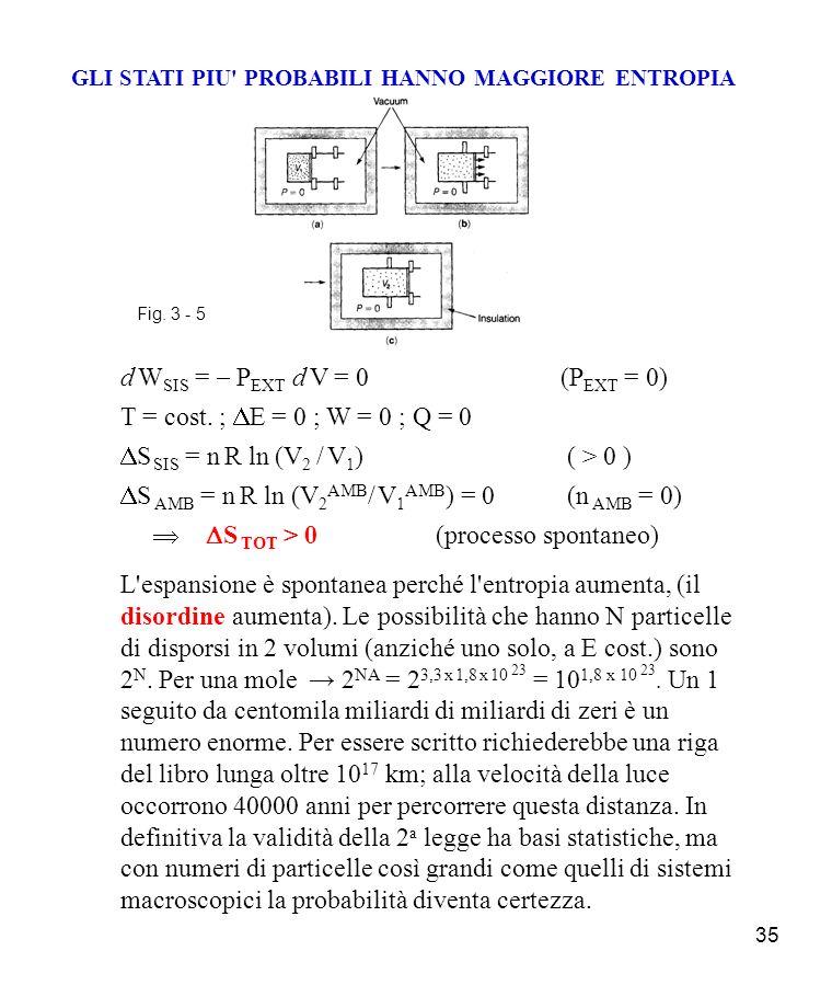 35 GLI STATI PIU PROBABILI HANNO MAGGIORE ENTROPIA d W SIS = P EXT d V = 0 (P EXT = 0) T = cost.