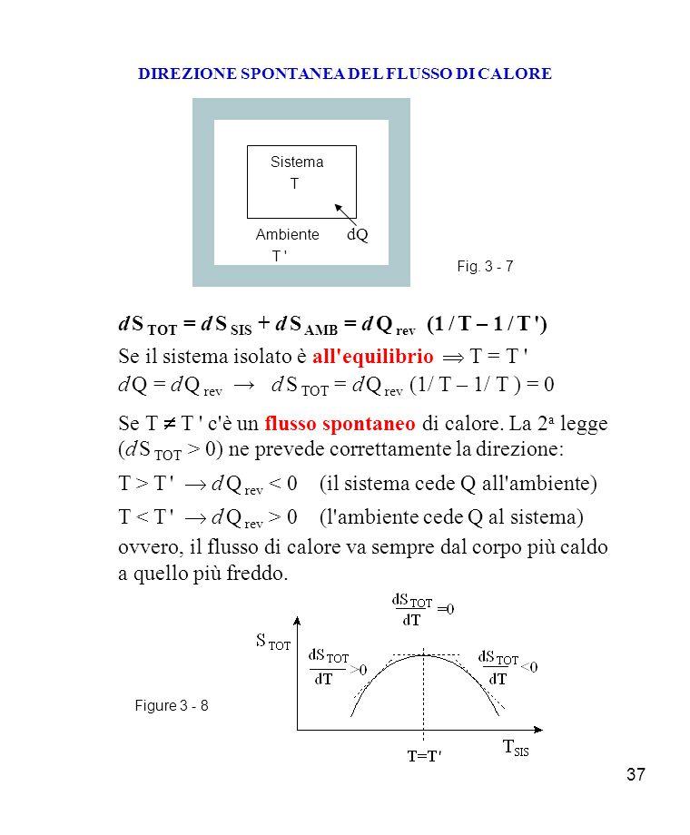 37 DIREZIONE SPONTANEA DEL FLUSSO DI CALORE Ambiente T Sistema T dQ d S TOT = d S SIS + d S AMB = d Q rev (1 / T – 1 / T ) Se il sistema isolato è all equilibrio T = T d Q = d Q rev d S TOT = d Q rev (1/ T – 1/ T ) = 0 Se T T c è un flusso spontaneo di calore.