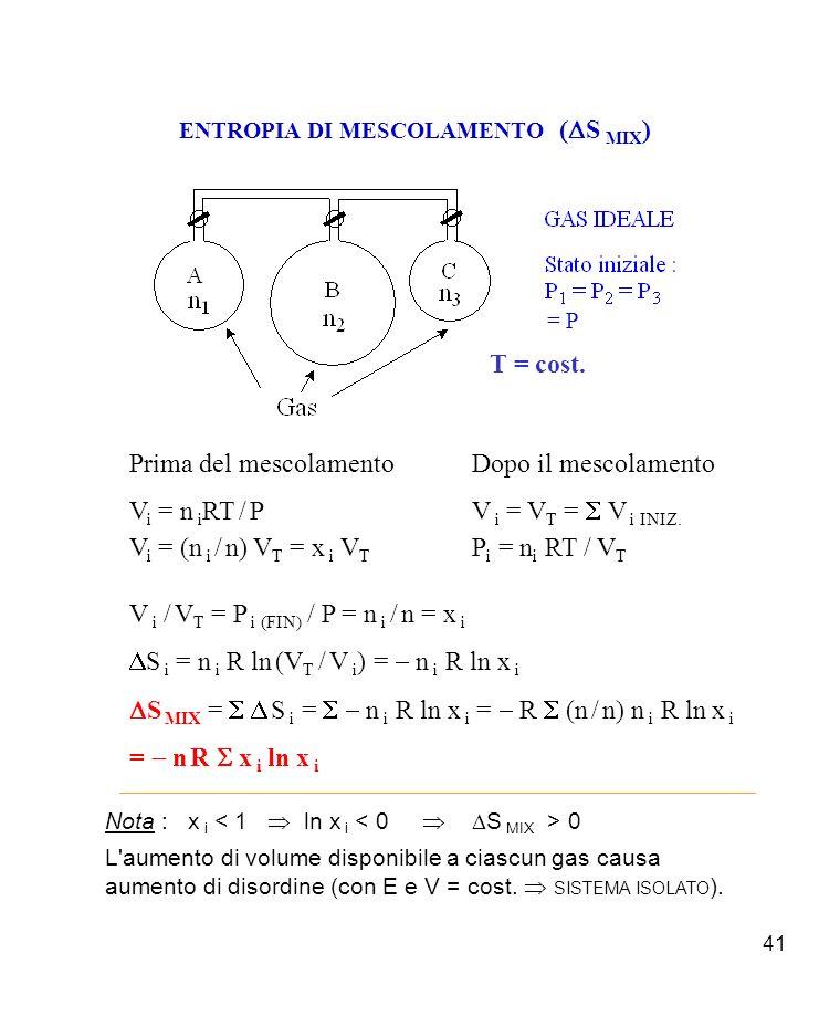 41 ENTROPIA DI MESCOLAMENTO ( S MIX ) Prima del mescolamento V i = n i RT / P V i = (n i / n) V T = x i V T Dopo il mescolamento V i = V T = V i INIZ.