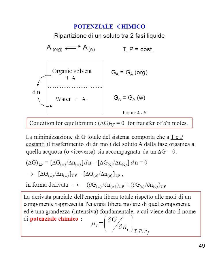 49 Figure 4 - 5 POTENZIALE CHIMICO Ripartizione di un soluto tra 2 fasi liquide G A = G A (org) G A = G A (w) T, P = cost.
