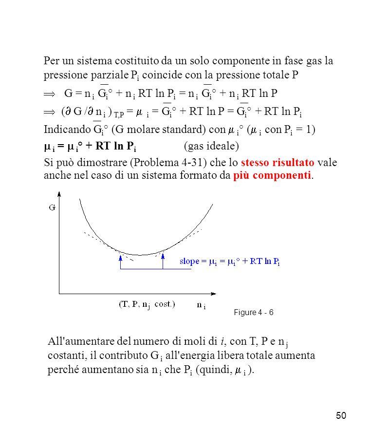 50 Per un sistema costituito da un solo componente in fase gas la pressione parziale P i coincide con la pressione totale P G = n i G i ° + n i RT ln P i = n i G i ° + n i RT ln P ( G / n i ) T,P = i = G i ° + RT ln P = G i ° + RT ln P i Indicando G i ° (G molare standard) con i ° ( i con P i = 1) i = i ° + RT ln P i (gas ideale) Si può dimostrare (Problema 4-31) che lo stesso risultato vale anche nel caso di un sistema formato da più componenti.