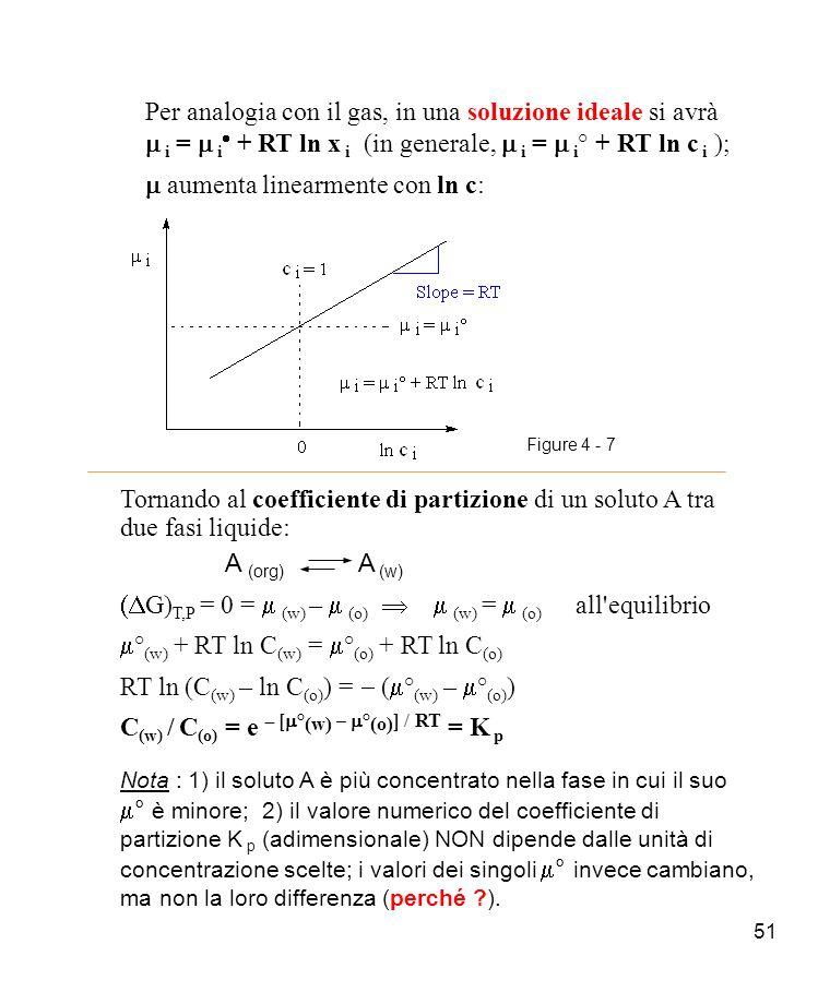 51 Tornando al coefficiente di partizione di un soluto A tra due fasi liquide: A (org) A (w) G) T,P = 0 = (w) – (o) (w) = (o) all equilibrio ° (w) + RT ln C (w) = ° (o) + RT ln C (o) RT ln (C (w) – ln C (o) ) = ( ° (w) – ° (o) ) C (w) / C (o) = e [ ° (w) – ° (o) ] / RT = K p Nota : 1) il soluto A è più concentrato nella fase in cui il suo ° è minore; 2) il valore numerico del coefficiente di partizione K p (adimensionale) NON dipende dalle unità di concentrazione scelte; i valori dei singoli ° invece cambiano, ma non la loro differenza (perché ?).