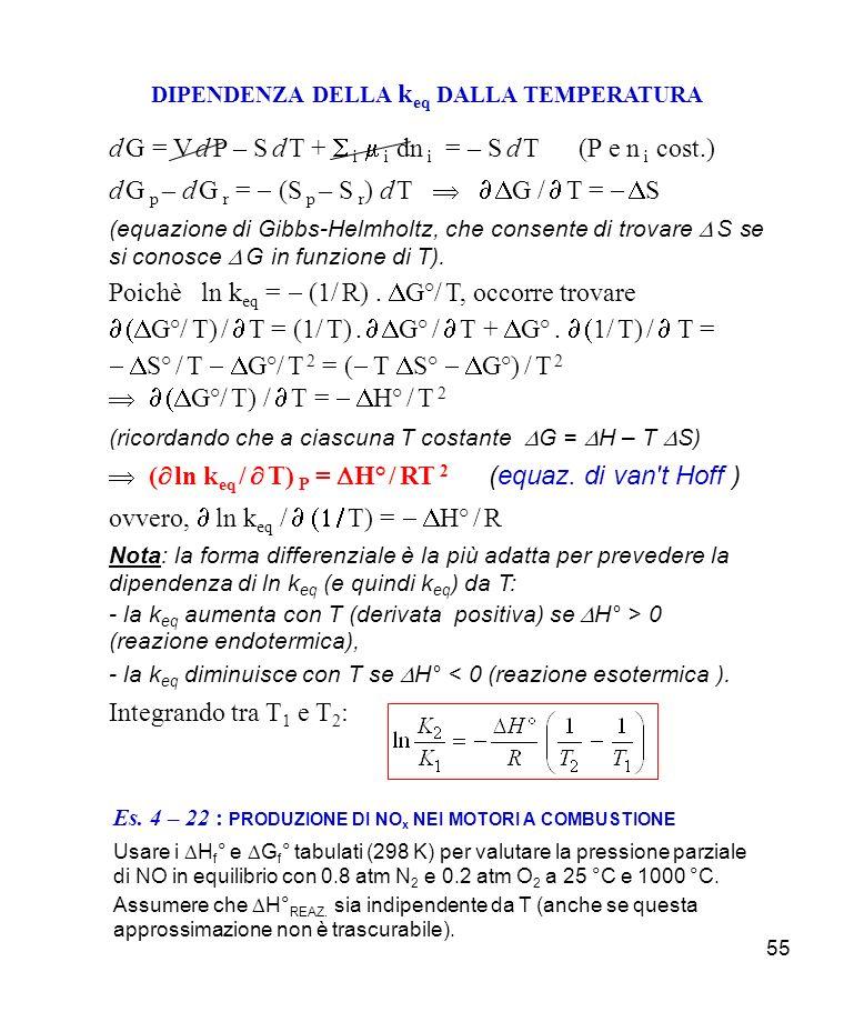 55 DIPENDENZA DELLA k eq DALLA TEMPERATURA d G = V d P – S d T + i i dn i = – S d T (P e n i cost.) d G p – d G r = (S p – S r ) d T G / T = S (equazione di Gibbs-Helmholtz, che consente di trovare S se si conosce G in funzione di T).