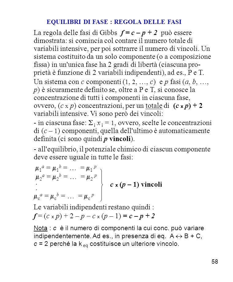 58 EQUILIBRI DI FASE : REGOLA DELLE FASI La regola delle fasi di Gibbs f = c – p + 2 può essere dimostrata: si comincia col contare il numero totale di variabili intensive, per poi sottrarre il numero di vincoli.