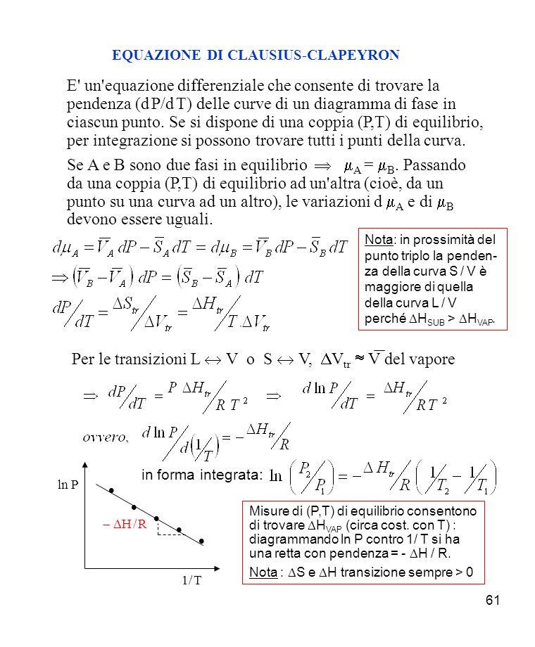 61 EQUAZIONE DI CLAUSIUS-CLAPEYRON E un equazione differenziale che consente di trovare la pendenza (d P/d T) delle curve di un diagramma di fase in ciascun punto.