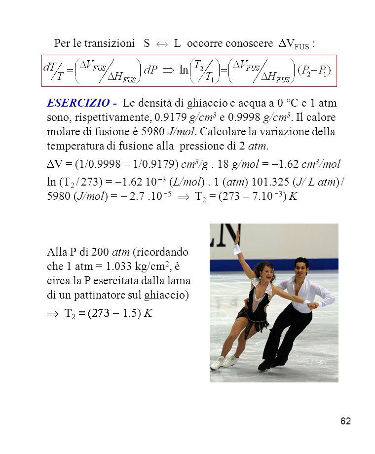 62 Per le transizioni S L occorre conoscere V FUS : ESERCIZIO - Le densità di ghiaccio e acqua a 0 °C e 1 atm sono, rispettivamente, 0.9179 g/cm 3 e 0.9998 g/cm 3.