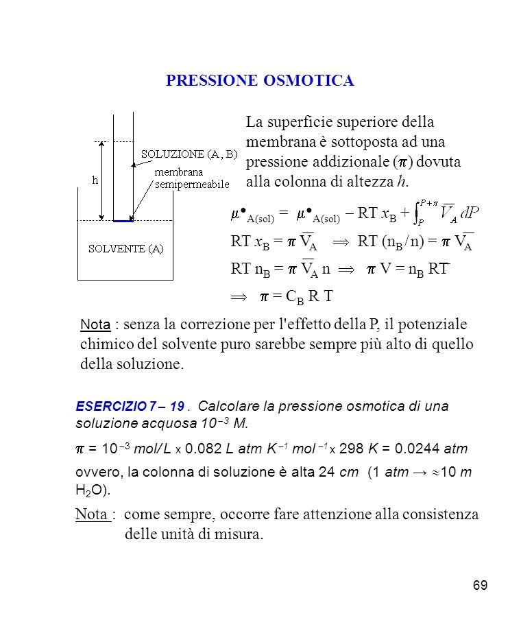 69 A(sol) = A(sol) RT x B + RT x B = V A RT (n B / n) = V A RT n B = V A n V = n B RT = C B R T PRESSIONE OSMOTICA La superficie superiore della membrana è sottoposta ad una pressione addizionale ( ) dovuta alla colonna di altezza h.