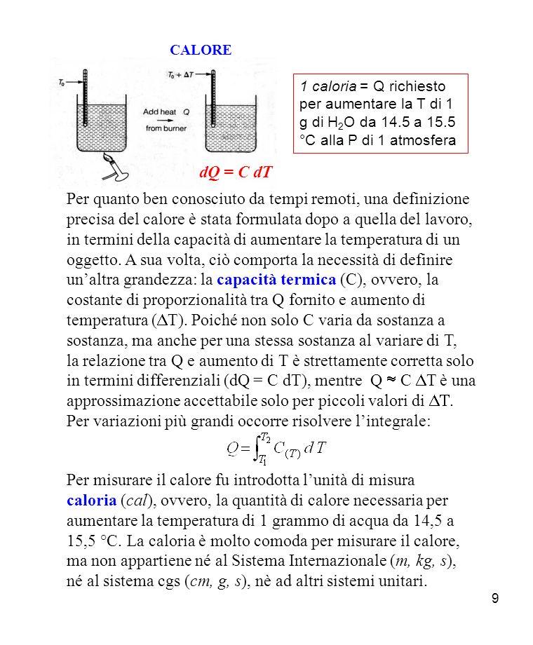 9 CALORE dQ = C dT 1 caloria = Q richiesto per aumentare la T di 1 g di H 2 O da 14.5 a 15.5 °C alla P di 1 atmosfera Per quanto ben conosciuto da tempi remoti, una definizione precisa del calore è stata formulata dopo a quella del lavoro, in termini della capacità di aumentare la temperatura di un oggetto.
