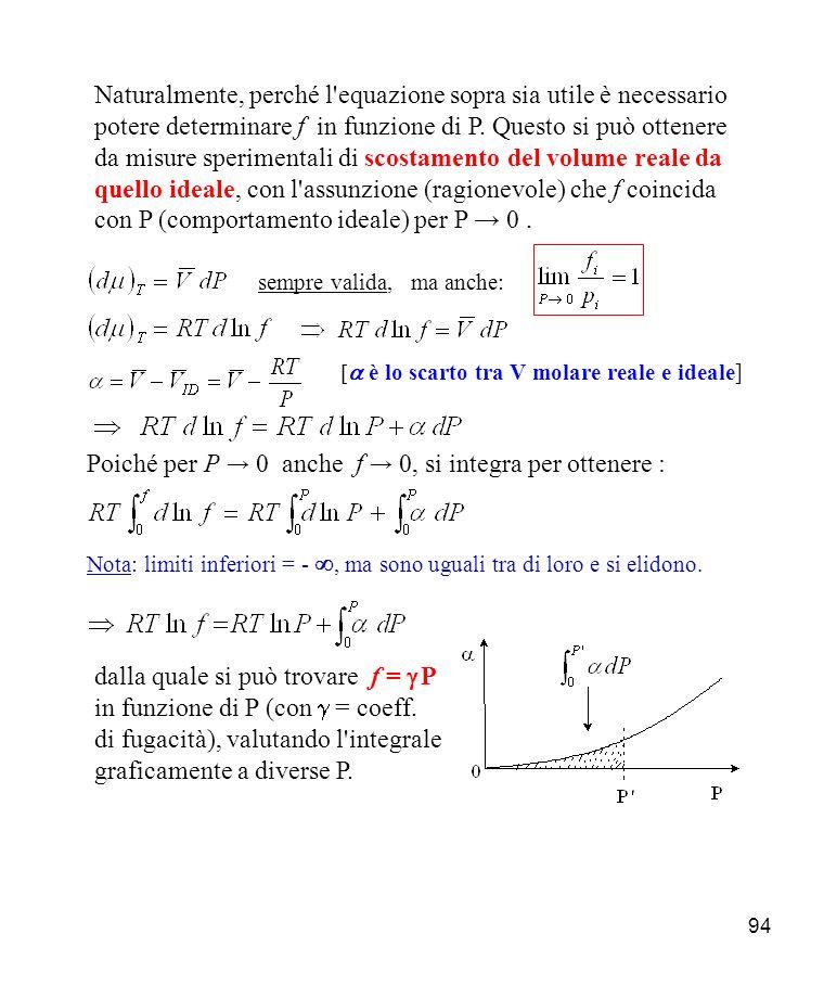 94 Naturalmente, perché l equazione sopra sia utile è necessario potere determinare f in funzione di P.