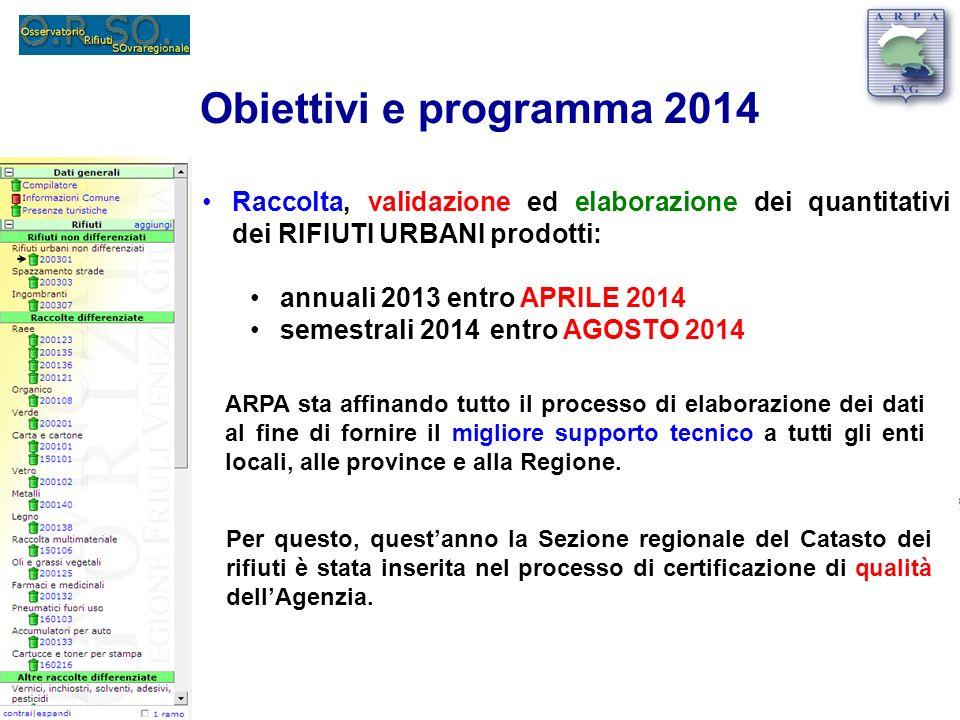 Obiettivi e programma 2014 Raccolta, validazione ed elaborazione dei quantitativi dei RIFIUTI URBANI prodotti: annuali 2013 entro APRILE 2014 semestra