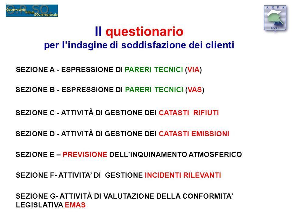 Il questionario per lindagine di soddisfazione dei clienti SEZIONE A - ESPRESSIONE DI PARERI TECNICI (VIA) SEZIONE B - ESPRESSIONE DI PARERI TECNICI (