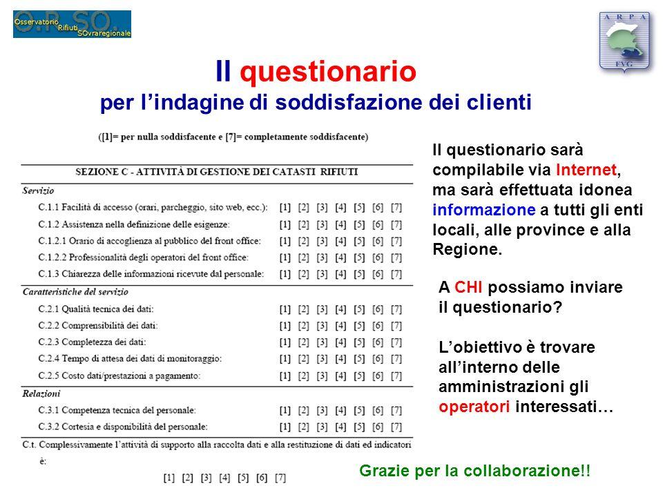 riferimenti: Sezione regionale del Catasto dei rifiuti: catasto.rifiuti@arpa.fvg.it –beatrice.miorini@arpa.fvg.itbeatrice.miorini@arpa.fvg.it 0432.922621 –cristina.sgubin@arpa.fvg.itcristina.sgubin@arpa.fvg.it 0432.922685 –elena.moretti@arpa.fvg.itelena.moretti@arpa.fvg.it 0432.922682 –stefano.fanna@arpa.fvg.itstefano.fanna@arpa.fvg.it 0432.922614 www.arpa.fvg.it/cms/tema/rifiuti/dati_ambientali/ rifiuti-urbani-in-FVG.html