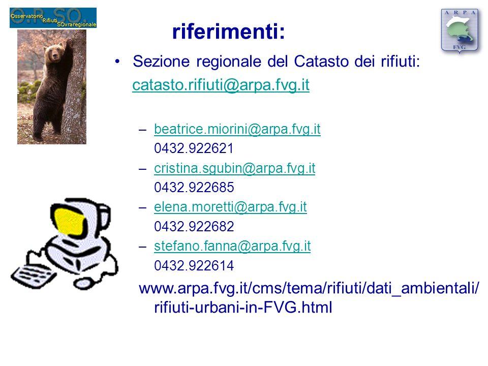 riferimenti: Sezione regionale del Catasto dei rifiuti: catasto.rifiuti@arpa.fvg.it –beatrice.miorini@arpa.fvg.itbeatrice.miorini@arpa.fvg.it 0432.922