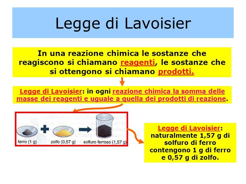 Legge di Lavoisier In una reazione chimica le sostanze che reagiscono si chiamano reagenti, le sostanze che si ottengono si chiamano prodotti. Legge d