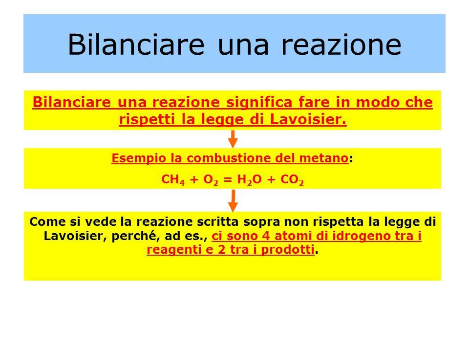 Bilanciare una reazione Bilanciare una reazione significa fare in modo che rispetti la legge di Lavoisier. Esempio la combustione del metano: CH 4 + O