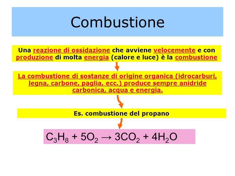 Combustione Una reazione di ossidazione che avviene velocemente e con produzione di molta energia (calore e luce) è la combustione La combustione di s