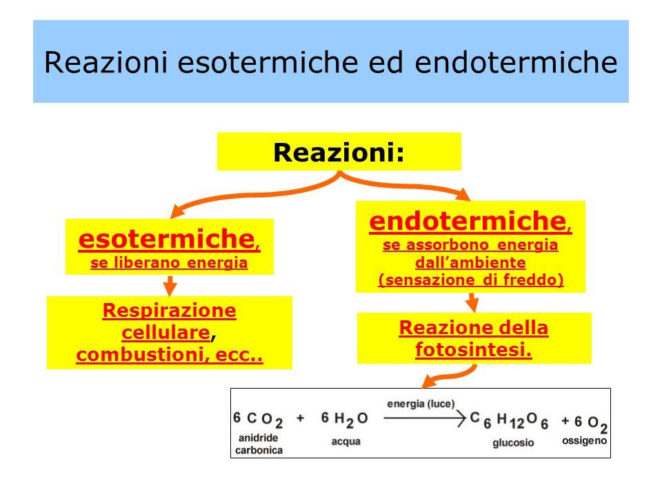 Reazioni esotermiche ed endotermiche Reazioni: esotermiche, se liberano energia endotermiche, se assorbono energia dallambiente (sensazione di freddo)