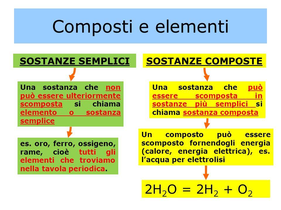 Composti e elementi SOSTANZE COMPOSTE Elettrolisi dellacqua H 2 O (liquido) + energia elettrica IDROGENO (gas) + OSSIGENO (gas) Idrogeno e ossigeno non possono essere ulteriormente scomposti quindi sono degli elementi