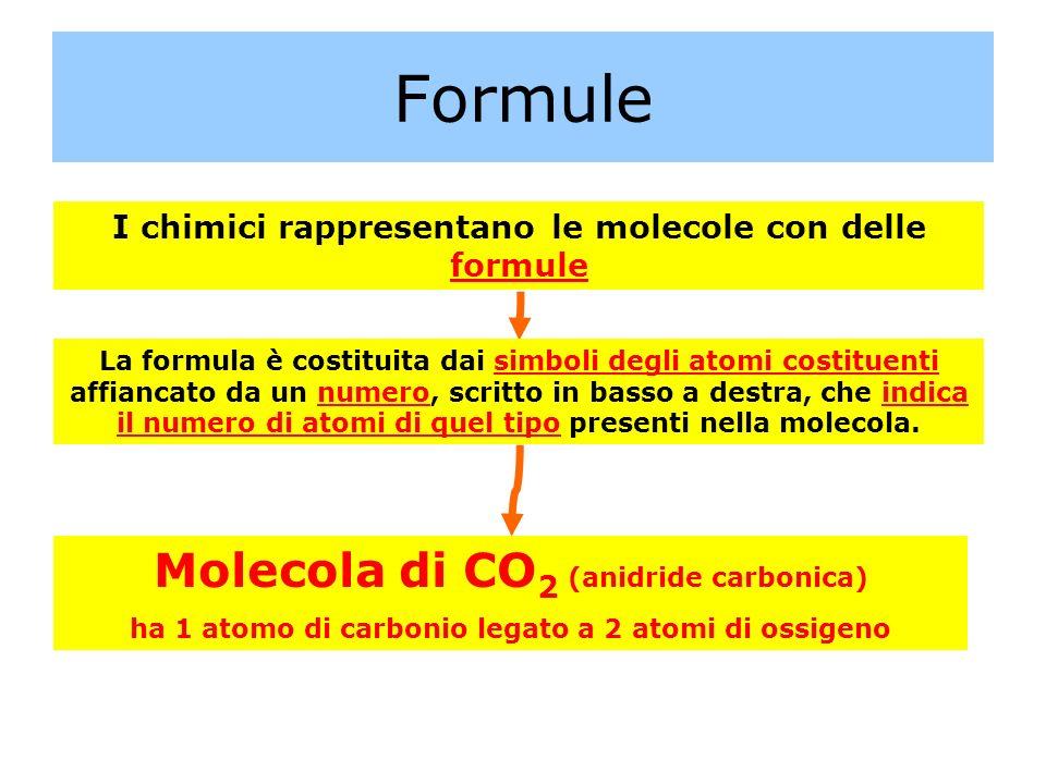 Formule I chimici rappresentano le molecole con delle formule La formula è costituita dai simboli degli atomi costituenti affiancato da un numero, scr