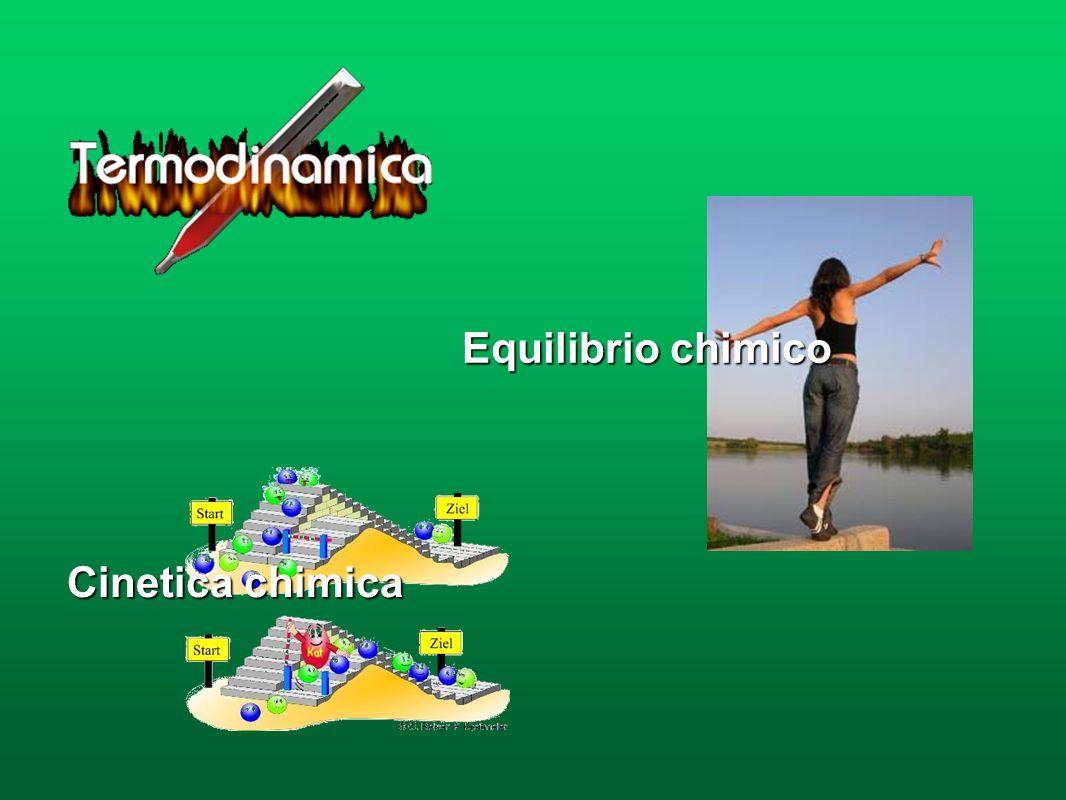 Reazioni esotermiche (spontanee) Δ H < 0 REAGENTI Legami + deboli, stabilità minore PRODOTTI Legami + forti, stabilità maggiore La reazione produce energia Reazioni endotermiche (non spontanee) Δ H < 0 REAGENTI Legami + deboli, stabilità minore PRODOTTI Legami + forti, stabilità maggiore La reazione assorbe energia 2H 2 +O 2 2H 2 O + energia 2H 2 O + energia 2H 2 +O 2 C 6 H 12 O 6 +6O 2 6CO 2 +6H 2 O + energia 6CO 2 +6H 2 O + energia C 6 H 12 O 6 +6O 2
