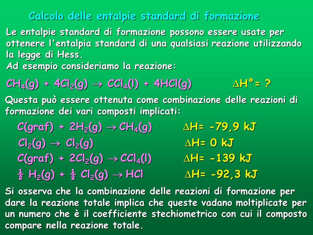 Entalpie standard di formazione Entalpie standard di formazione La legge di Hess permette di correlare le variazioni di entalpia di tutte le possibili