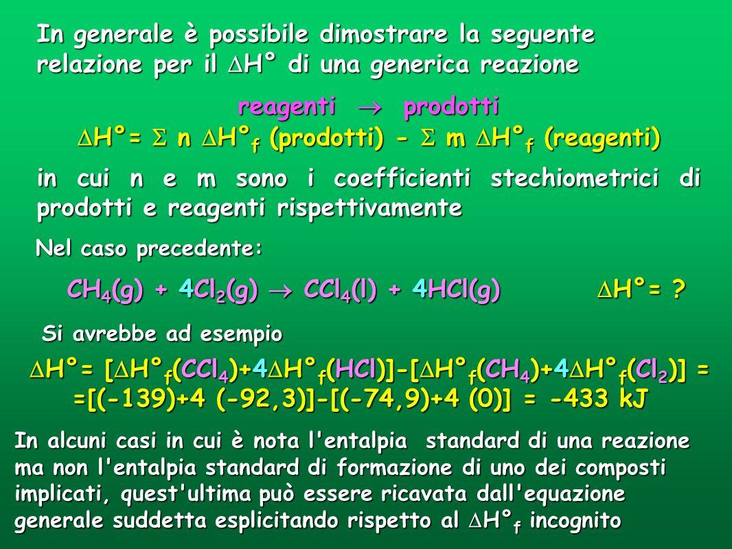Inoltre, se il composto compare ai reagenti, la sua reazione di formazione va invertita (moltiplicata per –1). Per la reazione precedente: CH 4 (g) +