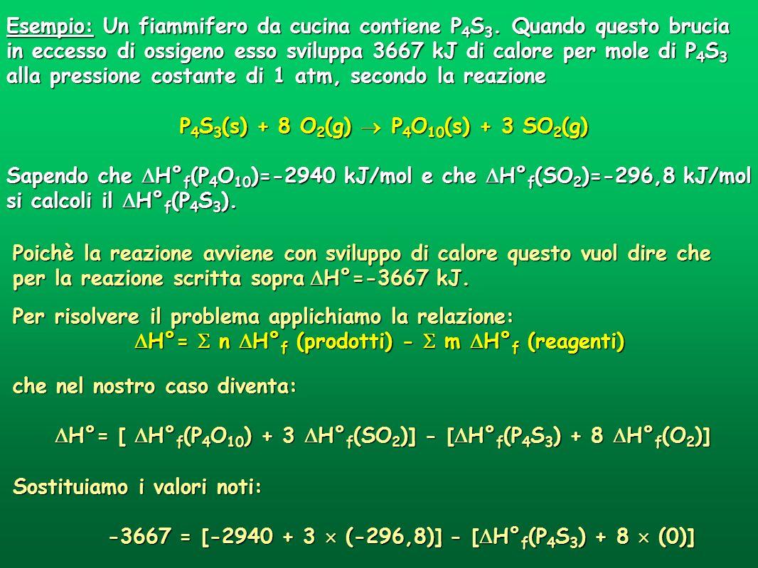 In generale è possibile dimostrare la seguente relazione per il H° di una generica reazione reagenti prodotti H°= n H° f (prodotti) - m H° f (reagenti