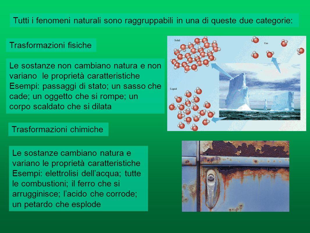 Processo endoergonico (richiede energia) Processo esorgonico (libera energia)