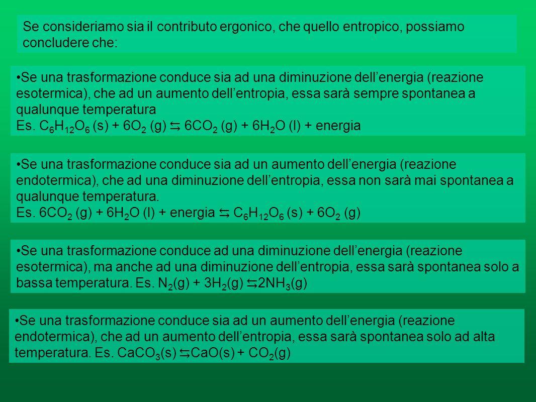 Energia libera di Gibbs Il 1 e 2° principio stabiliscono 2 tendenze della natura: a) tendenza ad assumere un valore minimo dellenergia interna E b) te