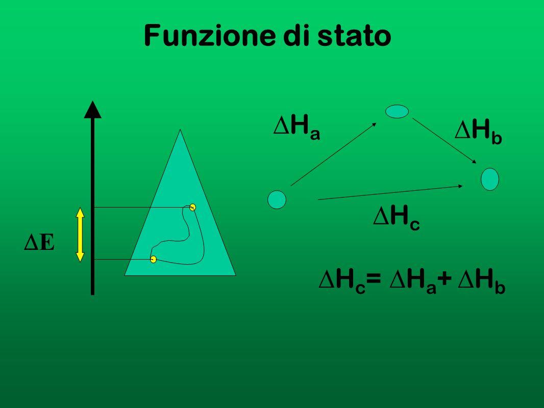 Le funzioni di stato La termodinamica è quella branca della fisica e della chimica che descrive le trasformazioni subite da un sistema in seguito a pr