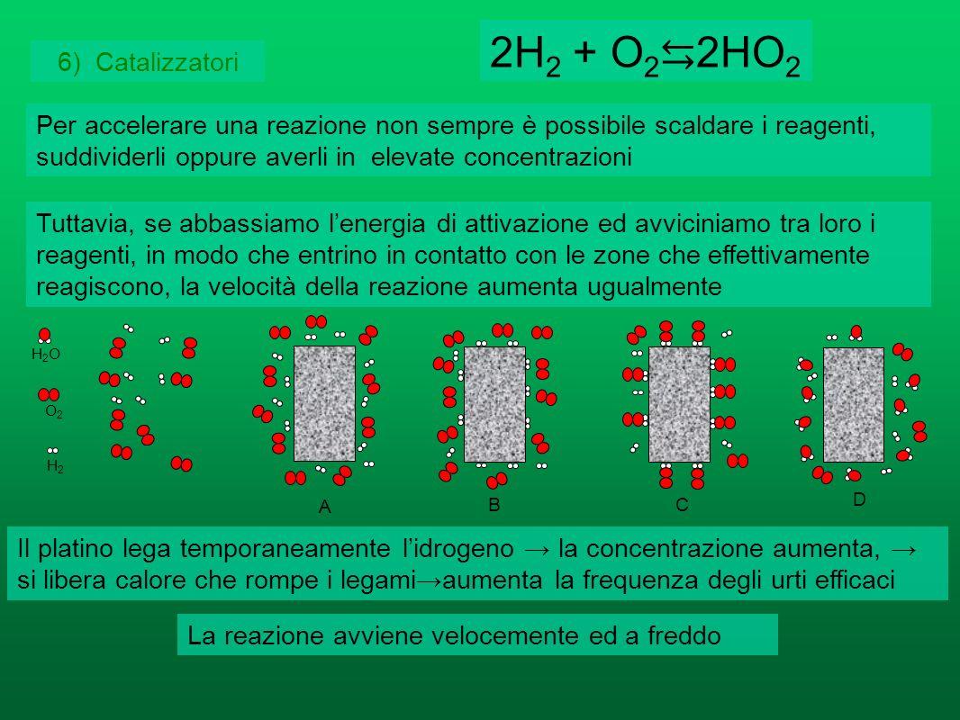 5) Temperatura Allaumentare della temperatura cresce lenergia cinetica delle particelle Nello stesso senso cresce quindi la frequenza e la violenza de