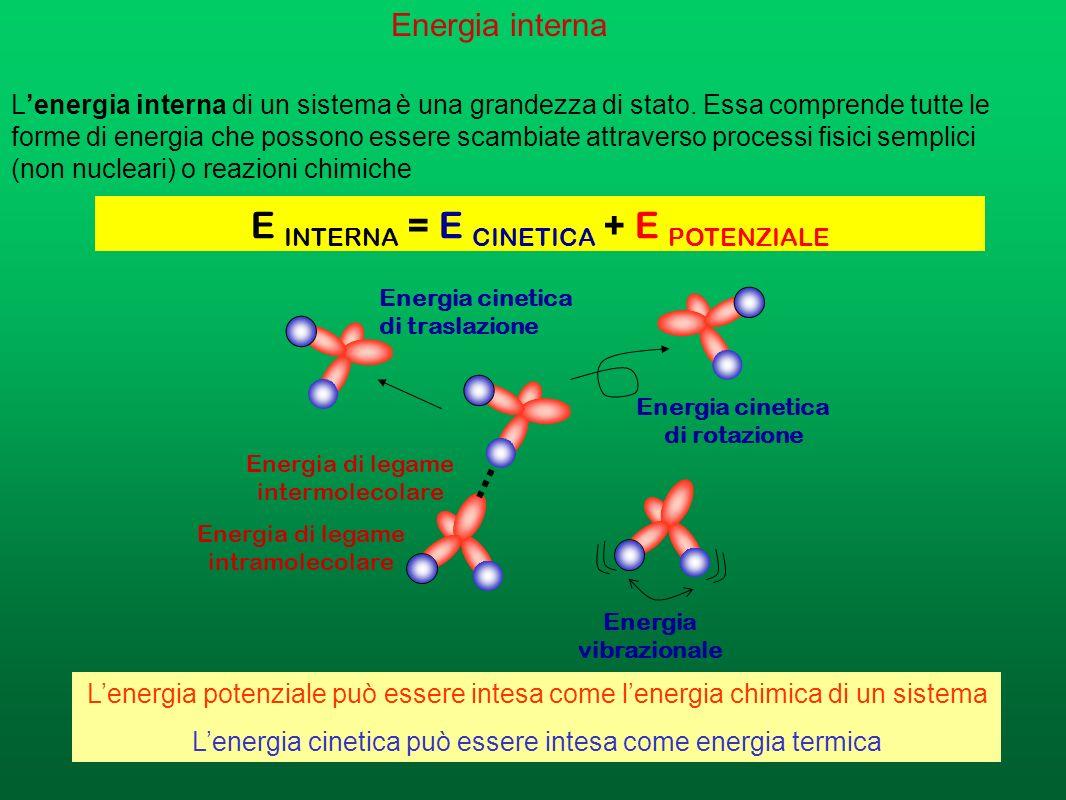 Lenergia interna di un sistema è una grandezza di stato.