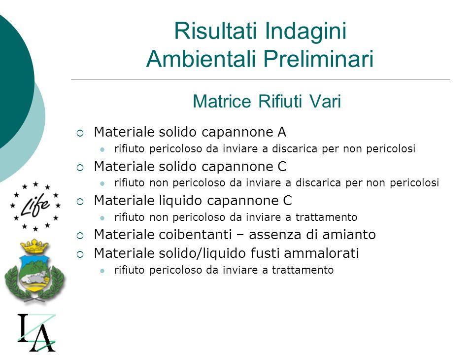 Risultati Indagini Ambientali Preliminari Materiale solido capannone A rifiuto pericoloso da inviare a discarica per non pericolosi Materiale solido c