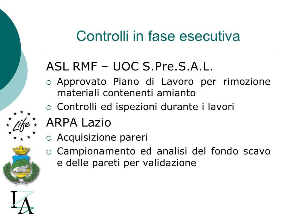Controlli in fase esecutiva ASL RMF – UOC S.Pre.S.A.L. Approvato Piano di Lavoro per rimozione materiali contenenti amianto Controlli ed ispezioni dur
