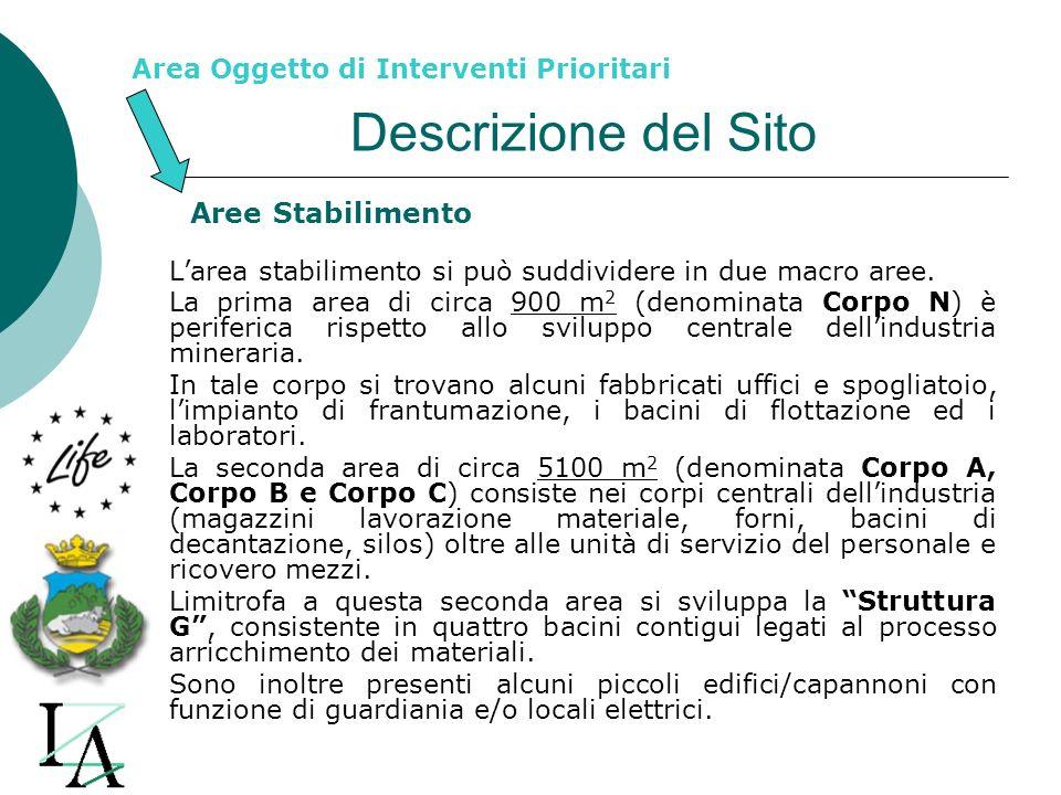 Descrizione del Sito Aree Stabilimento Larea stabilimento si può suddividere in due macro aree. La prima area di circa 900 m 2 (denominata Corpo N) è