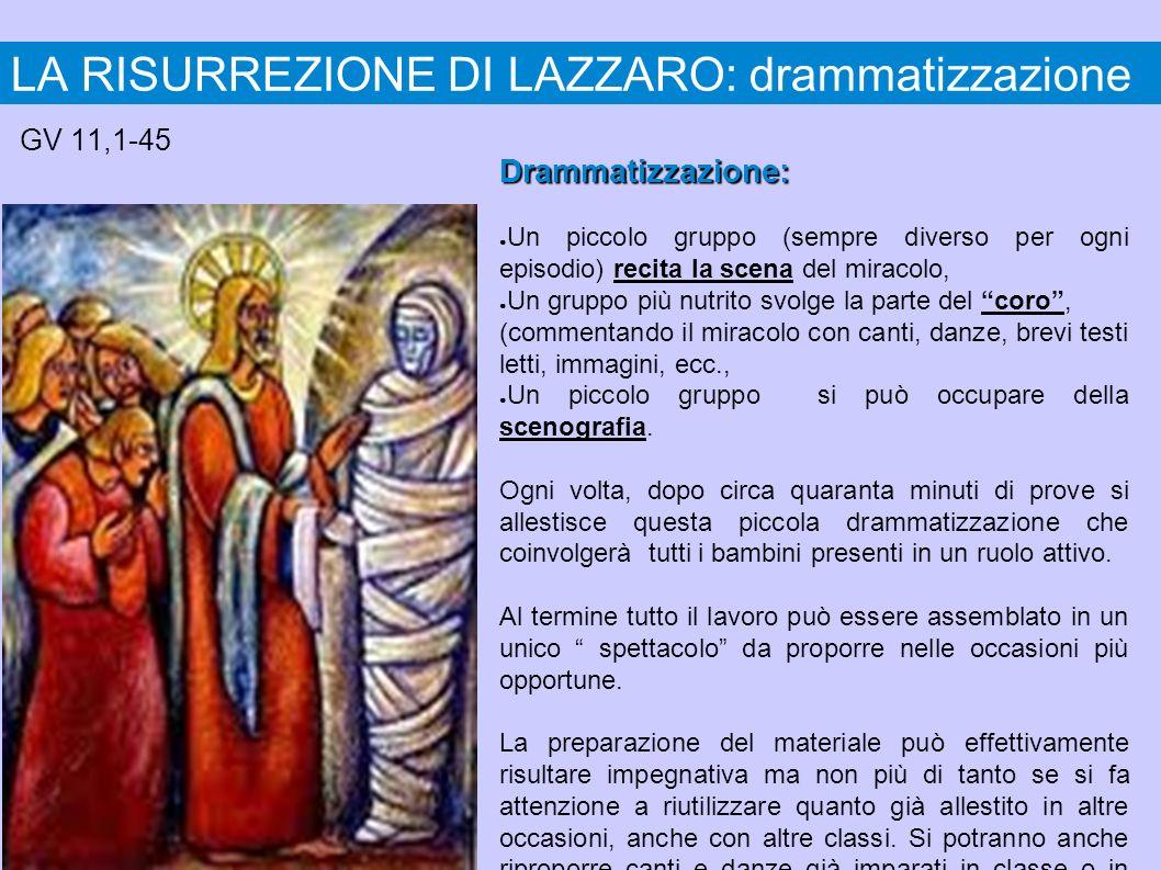 Personaggi: Gesù, Marta (MT), Maria (MA), Lazzaro (L), 2 Discepoli (D1 e D2), 4 Folla(F 4) Insegnare le parti a memoria a F1 ed F2, mentre G, Mt e Ma recitano con il testo davanti.