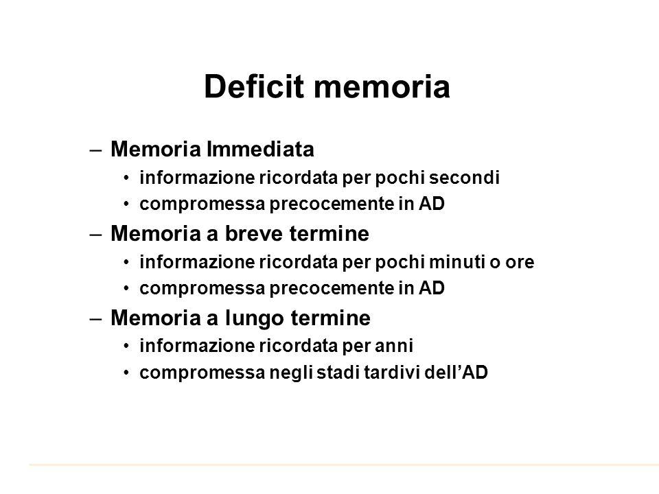 Deficit memoria –Memoria Immediata informazione ricordata per pochi secondi compromessa precocemente in AD –Memoria a breve termine informazione ricordata per pochi minuti o ore compromessa precocemente in AD –Memoria a lungo termine informazione ricordata per anni compromessa negli stadi tardivi dellAD