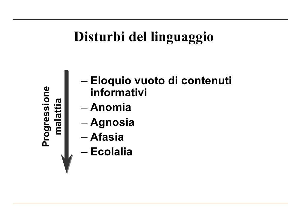 Disturbi del linguaggio –Eloquio vuoto di contenuti informativi –Anomia –Agnosia –Afasia –Ecolalia Progressione malattia