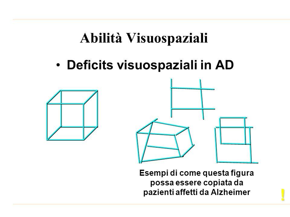 Abilità Visuospaziali Deficits visuospaziali in AD Esempi di come questa figura possa essere copiata da pazienti affetti da Alzheimer !