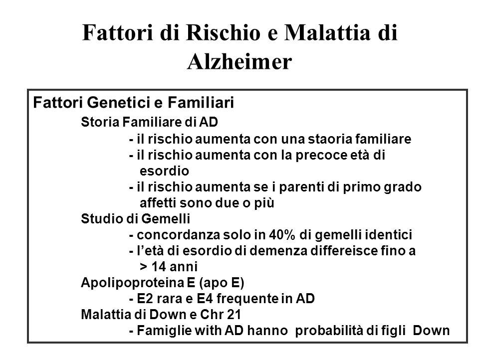 Fattori di Rischio e Malattia di Alzheimer Fattori Genetici e Familiari Storia Familiare di AD - il rischio aumenta con una staoria familiare - il rischio aumenta con la precoce età di esordio - il rischio aumenta se i parenti di primo grado affetti sono due o più Studio di Gemelli - concordanza solo in 40% di gemelli identici - letà di esordio di demenza differeisce fino a > 14 anni Apolipoproteina E (apo E) - E2 rara e E4 frequente in AD Malattia di Down e Chr 21 - Famiglie with AD hanno probabilità di figli Down