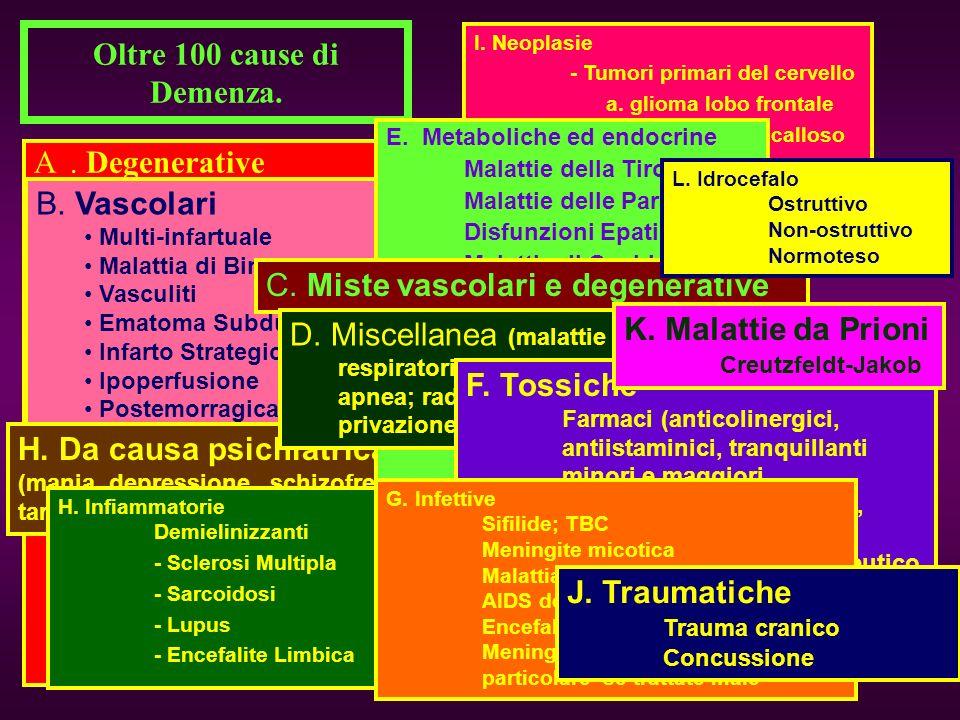 Oltre 100 cause di Demenza.A.