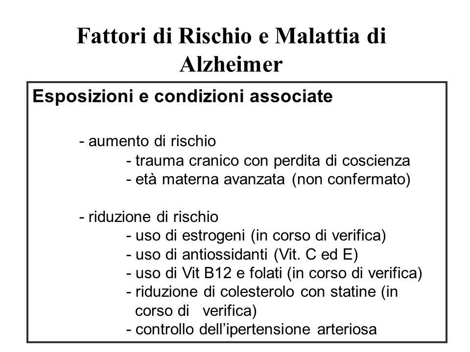 Fattori di Rischio e Malattia di Alzheimer Esposizioni e condizioni associate - aumento di rischio - trauma cranico con perdita di coscienza - età materna avanzata (non confermato) - riduzione di rischio - uso di estrogeni (in corso di verifica) - uso di antiossidanti (Vit.