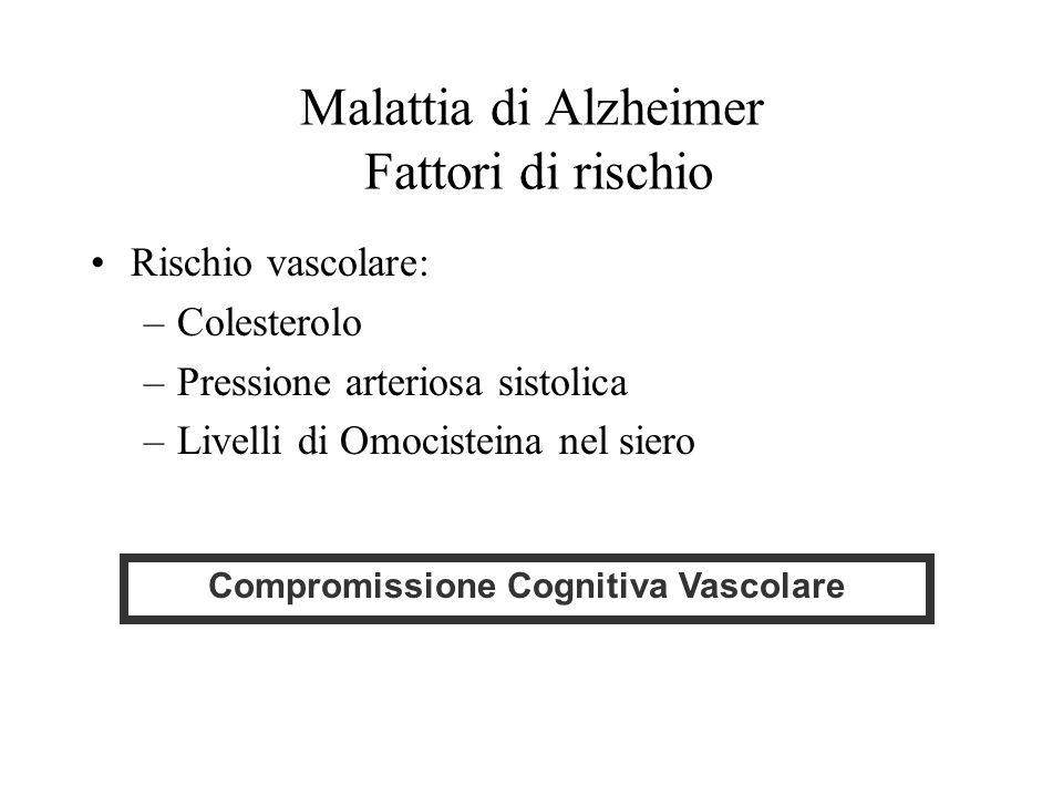 Malattia di Alzheimer Fattori di rischio Rischio vascolare: –Colesterolo –Pressione arteriosa sistolica –Livelli di Omocisteina nel siero Compromissione Cognitiva Vascolare