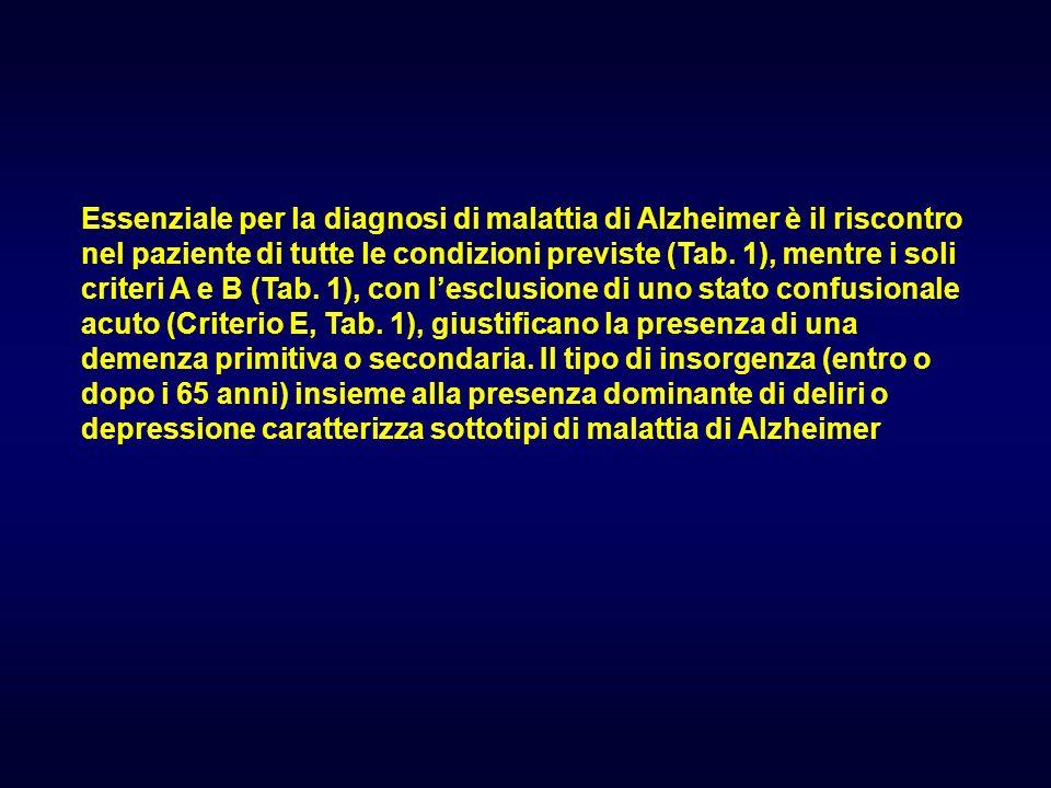 Essenziale per la diagnosi di malattia di Alzheimer è il riscontro nel paziente di tutte le condizioni previste (Tab.