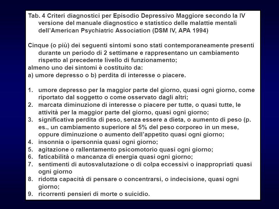 Tab. 4 Criteri diagnostici per Episodio Depressivo Maggiore secondo la IV versione del manuale diagnostico e statistico delle malattie mentali dellAme