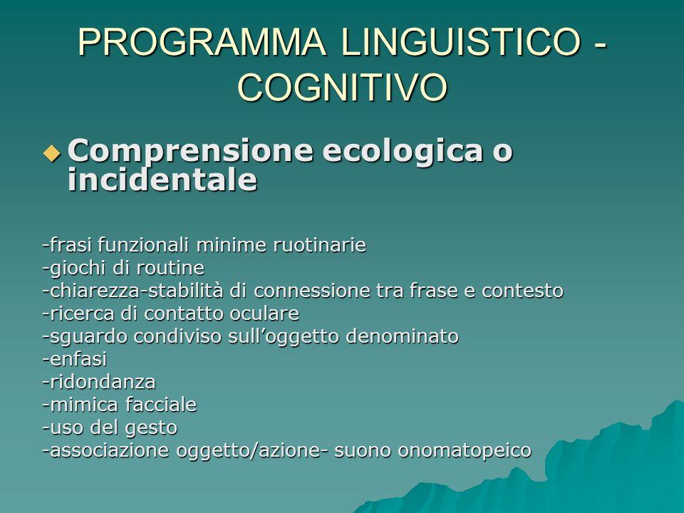 PROGRAMMA LINGUISTICO - COGNITIVO Comprensione Comprensione Dai 3.6 ai 7 anni -Pronomi personali -P.Sing.plur>sog.-P.Sing.plur>ogg.-P.femm./masch>sog-P.femm./masch>ogg