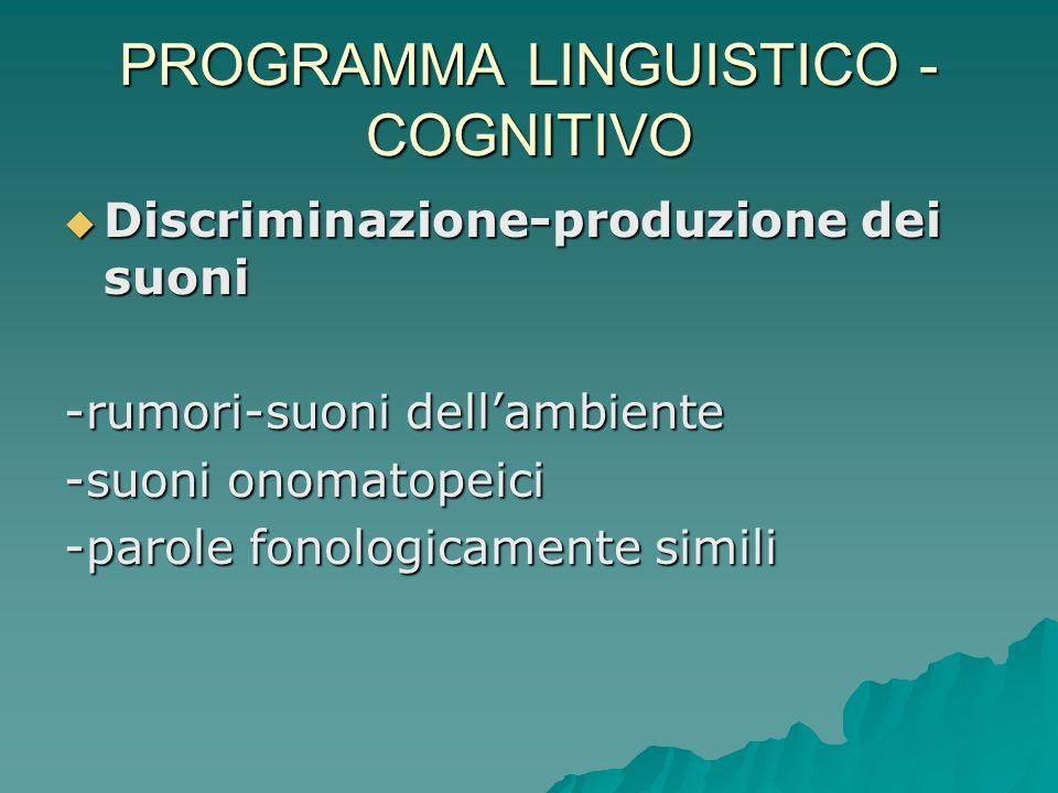 PROGRAMMA LINGUISTICO - COGNITIVO COMPRENSIONE PRODUZIONE LESSICALE CLASSIFICAZIONE AZIONEFUNZIONECATEGORIEATTRIBUTORELAZIONE LOCAZIONE ASSOCIAZIONE POSSESSOSOSTANZAPARTIINCIDENTE DENOTAZIONECONNOTAZIONE ESPERIENZA