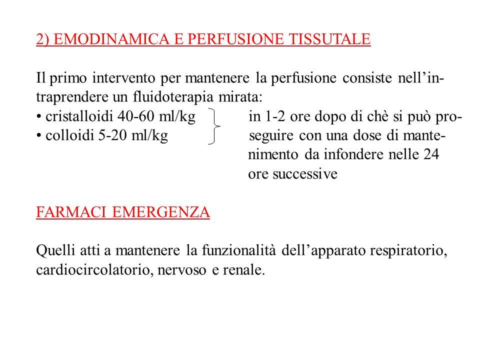 Dopamina: Rapido metabolismo quindi infusione continua Cane: 5-15 mcg/kg/min Gatto 1-5 mcg/kg/min Vasopressina.