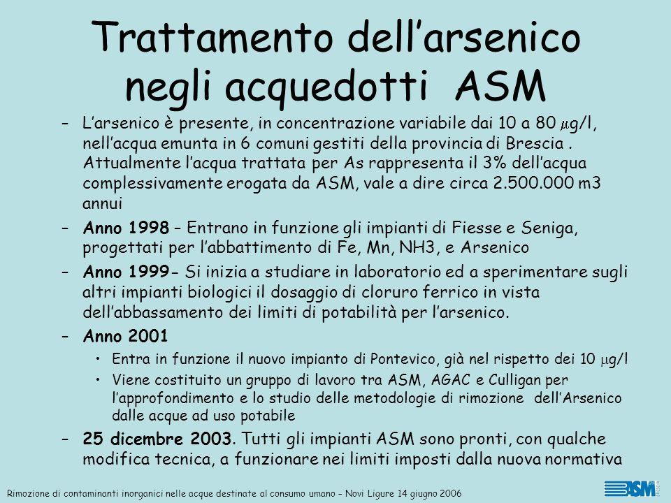 Trattamento dellarsenico negli acquedotti ASM –Larsenico è presente, in concentrazione variabile dai 10 a 80 g/l, nellacqua emunta in 6 comuni gestiti